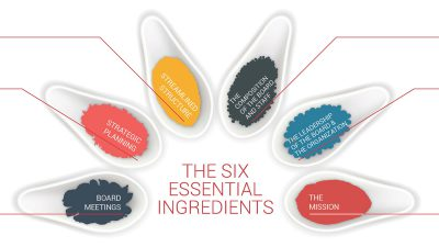 6 Essential Ingredients