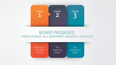 Board Passages: Three Stages in a Nonprofit Board's Lifecycle