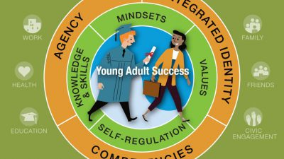 foundations-young-adult-success
